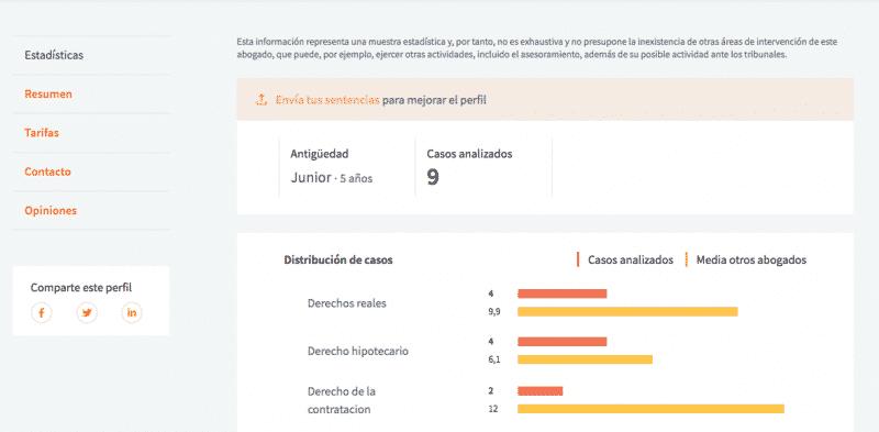 mejorar perfil, Emérita Legal